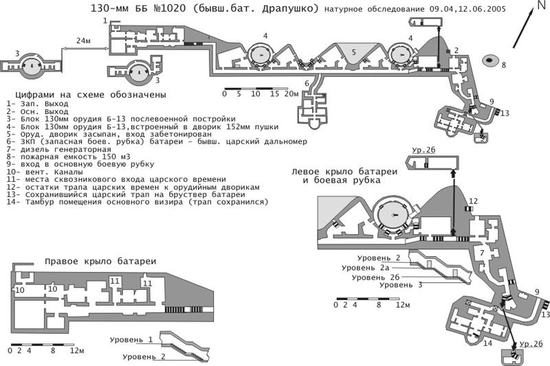 Схема батареи Драпушко