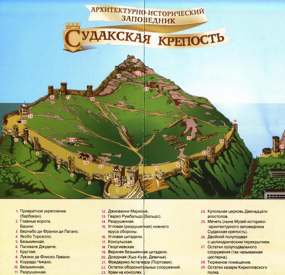 Схема Судакской крепости